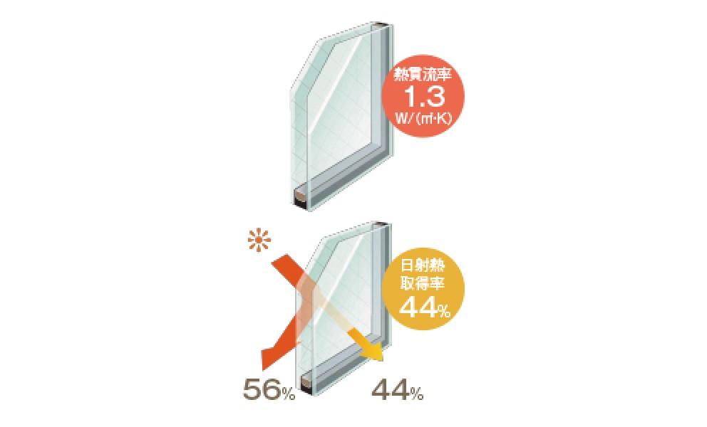 Low-E複層ガラス